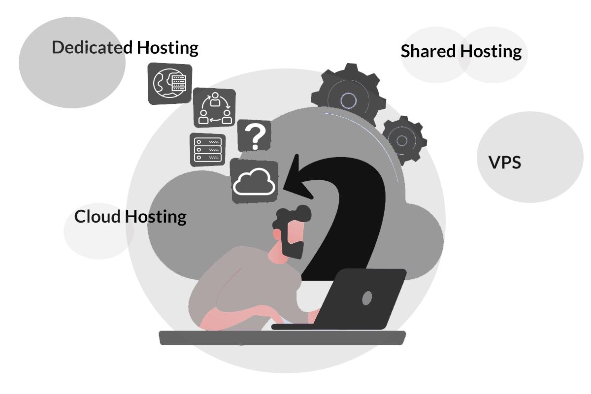تفاوت هاست اشتراکی، ویپیاس، سرور اختصاصی و هاست ابری چیست